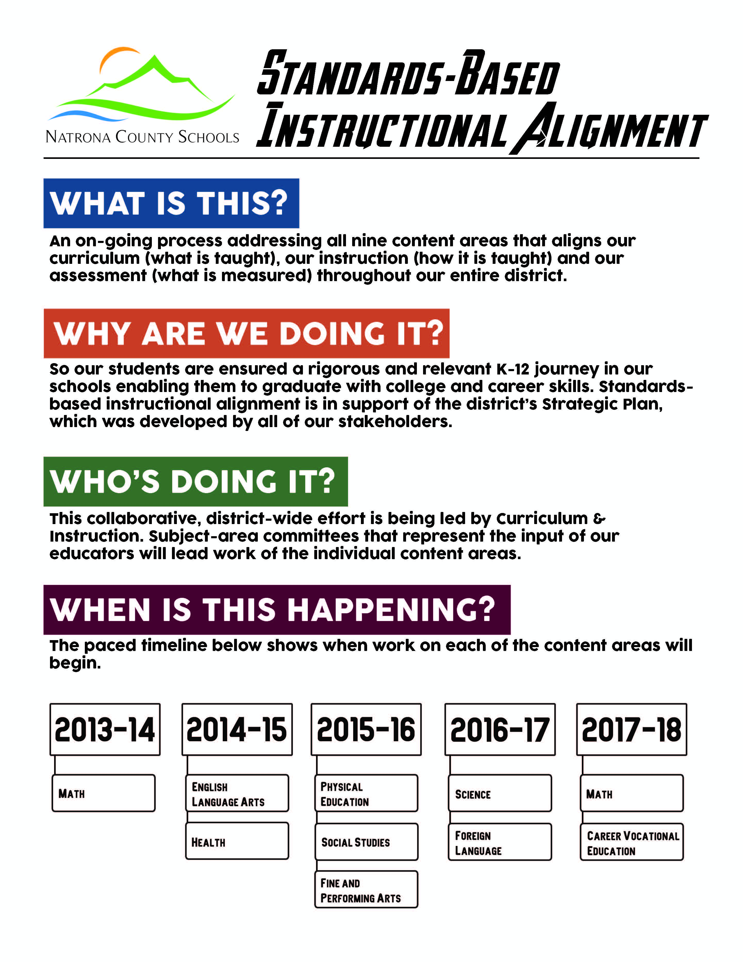 Standards- Based Instructional Alignment at NCSD