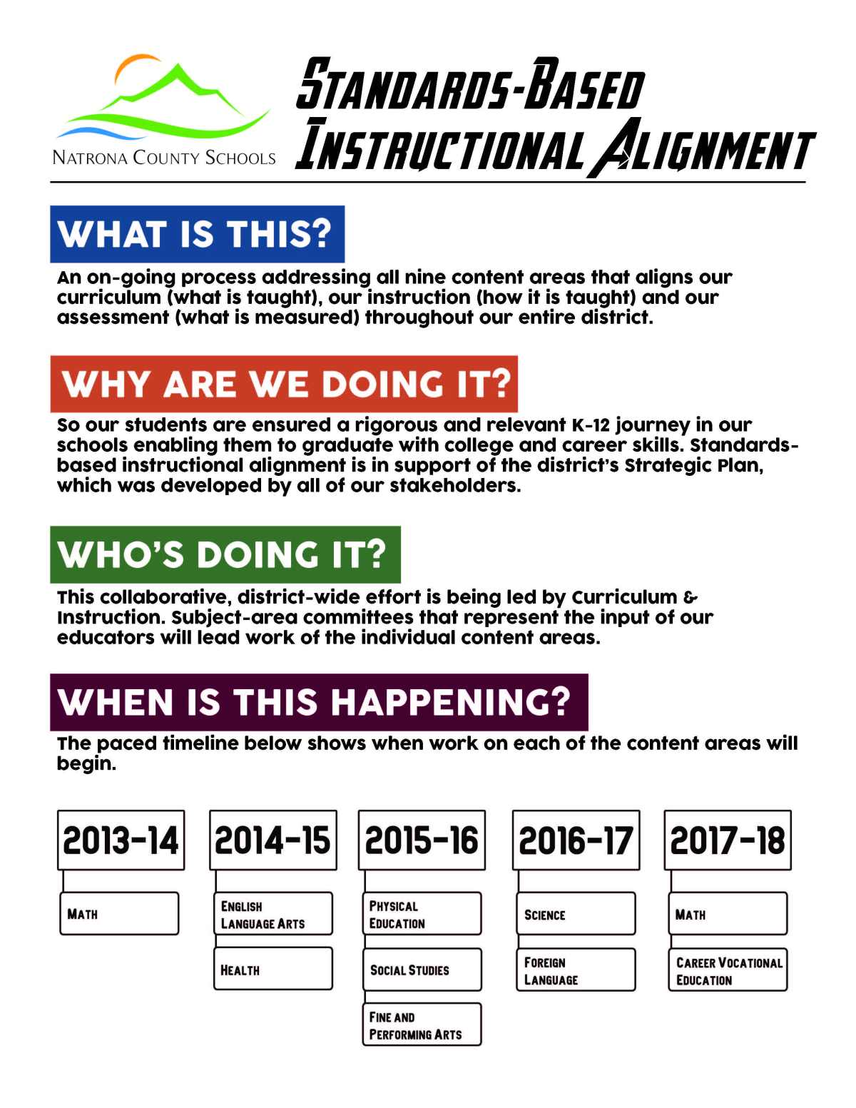 6-2-Standards-Based Instructional Alignment One-Sheet 2